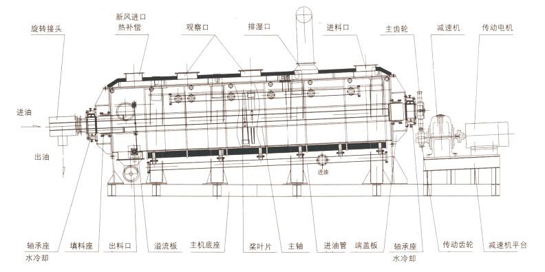 JYG系列空心桨叶干燥机安装结构图